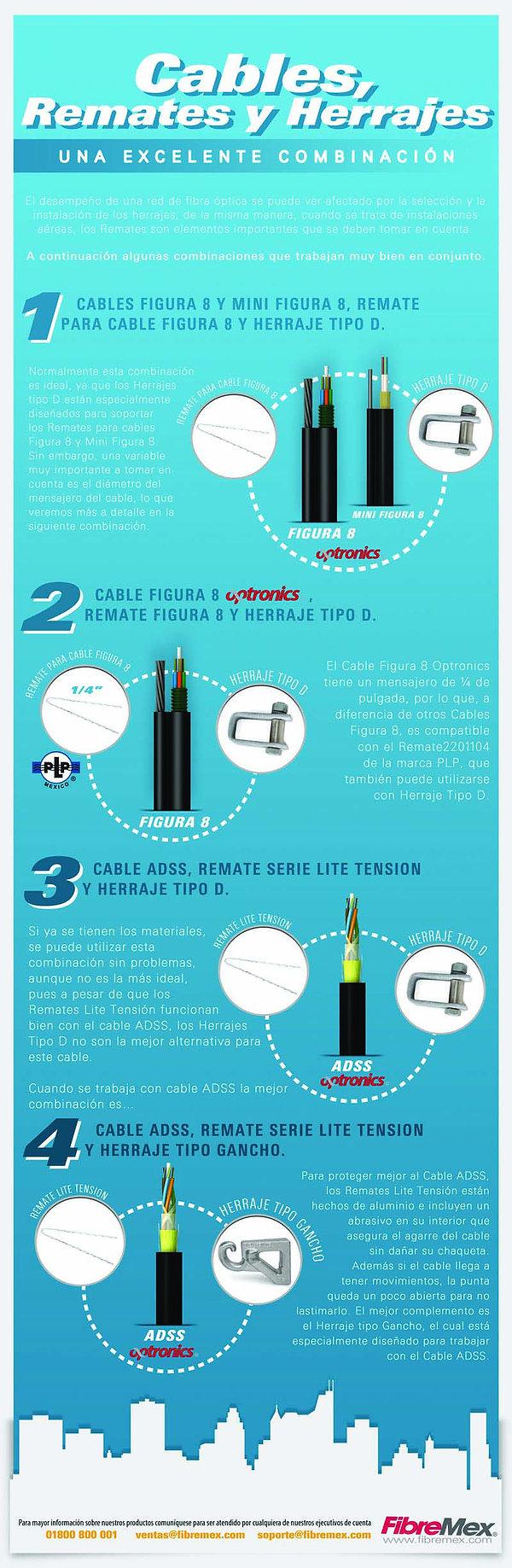 info fibra optica dieltom