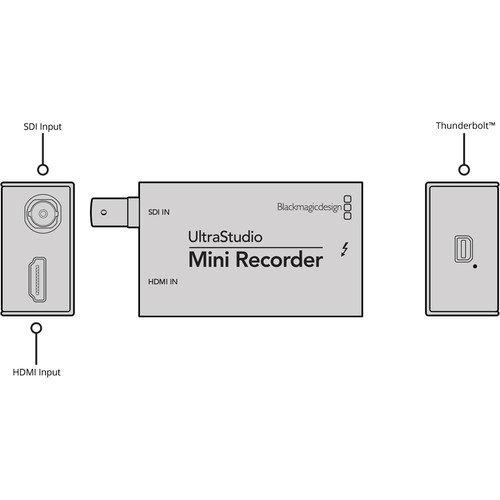 Blackmagic Design Ultrastudio Mini Recorder Mysite