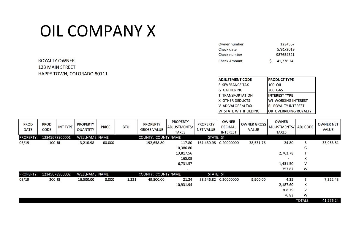 revenue statement example_cropped.jpg