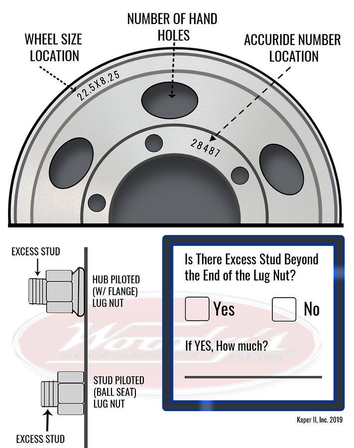 KII Wheel Sim ID Chart.jpg