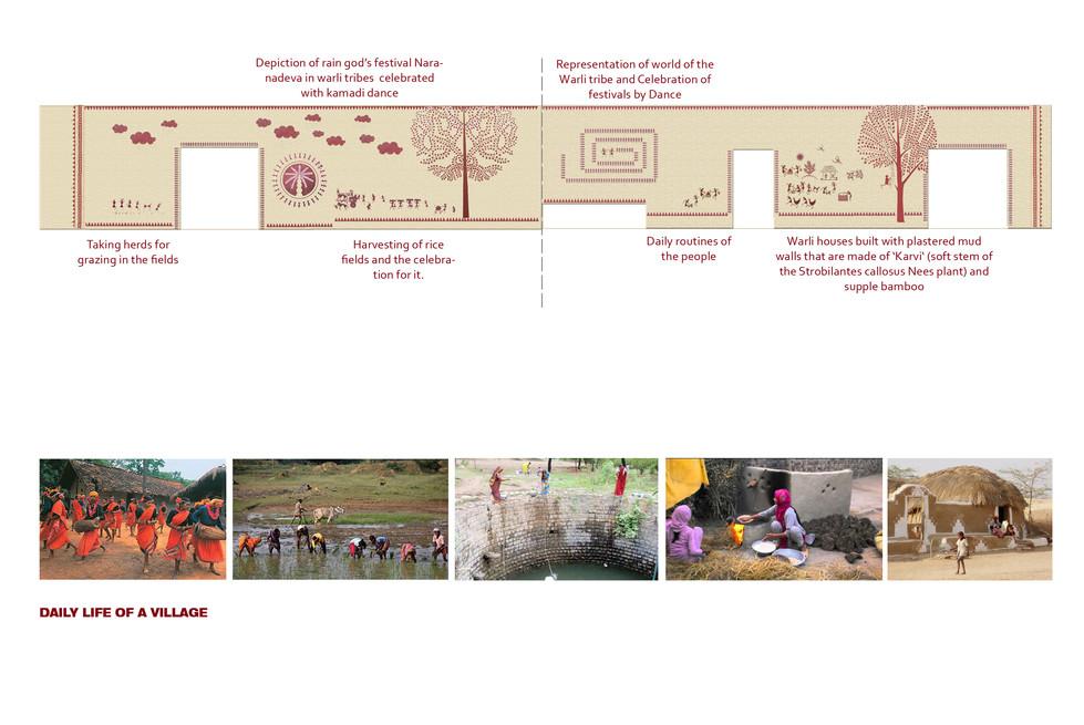 05.-warli-wall.jpg