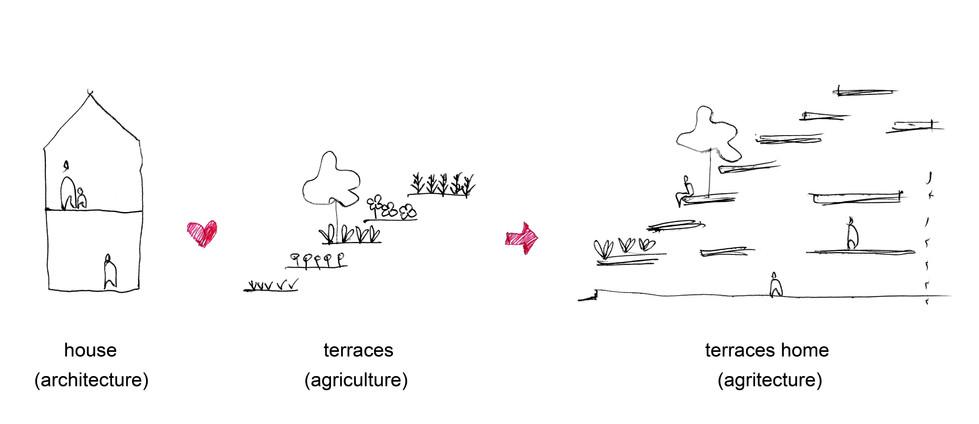 idea-terraces-home-copy.jpg
