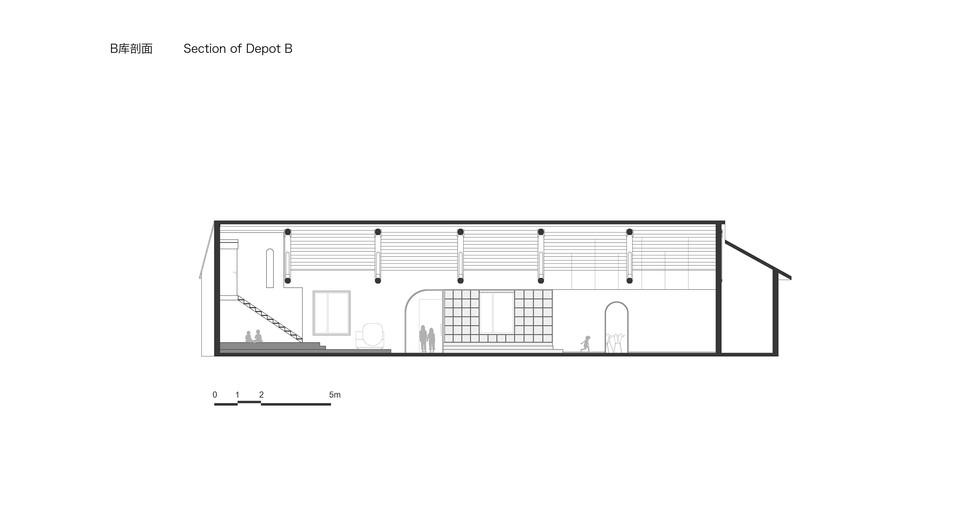 07_b-section-of-depot-b.jpg