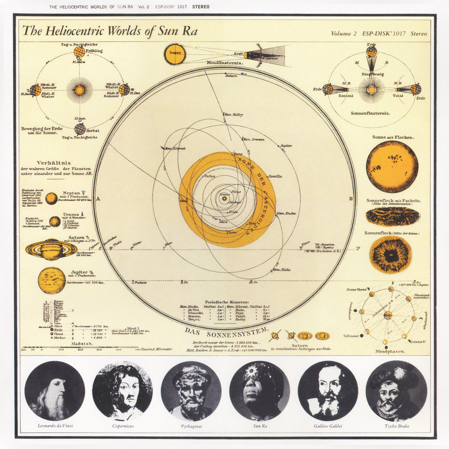 The Heliocentric Worlds of Sun