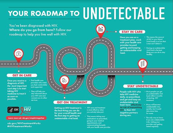 Roadmap HIV.JPG