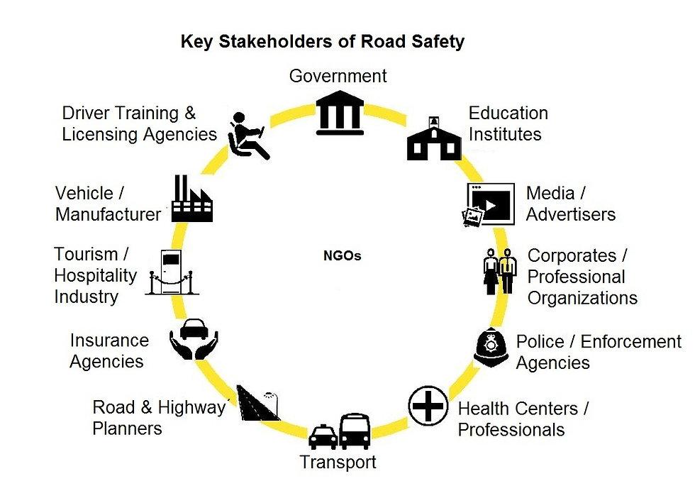 ROAD SAFETY-Stakeholder.jpg