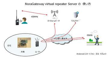 NoraVR使い方.JPG