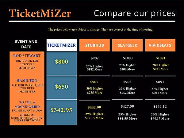 TicketMizer%20price%20compare%20UD_edite