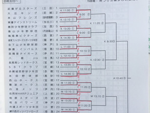第5回マクドナルドチャレンジカップ(春季)兼自治労カップ  学童軟式野球大会 兵庫県予選会