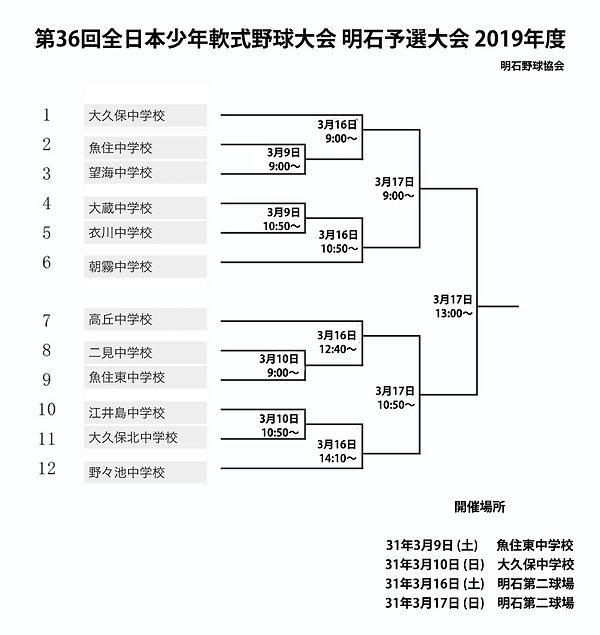 第36回全日本少年軟式野球大会 明石予選大会 2019年度.jpg