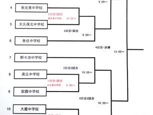 第37回全日本少年軟式野球大会 明石予選