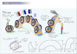 Planche projet Mille roues