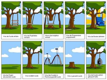Projektmanagement Comic.jpg