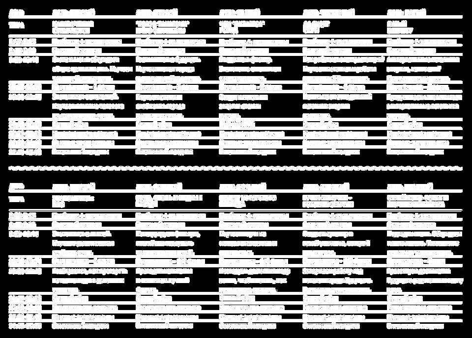 Расписание научного лагеря 2 2020.png