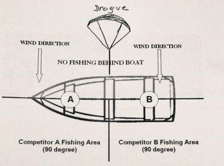 Drouge - boat fishing 2021.jpg