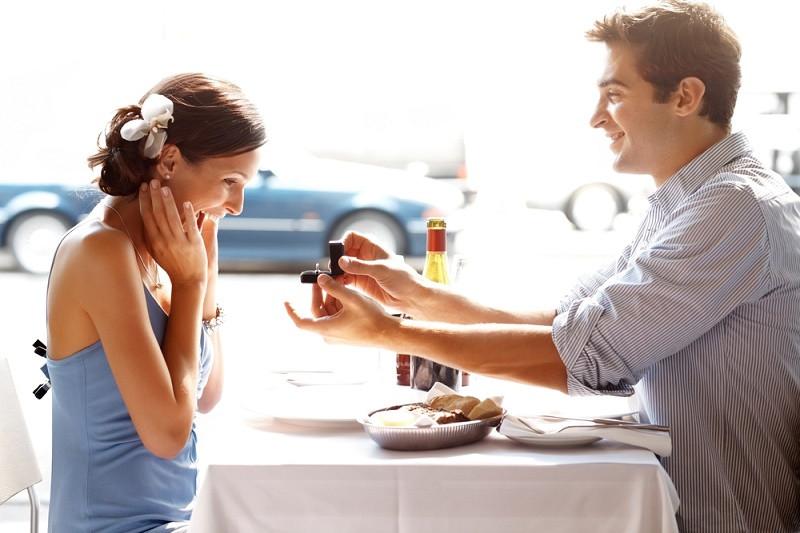 что подарить любимой, что подарить любимому, что подарить своему парню, что подарить своей девушке, что подарить, OvLGroup,