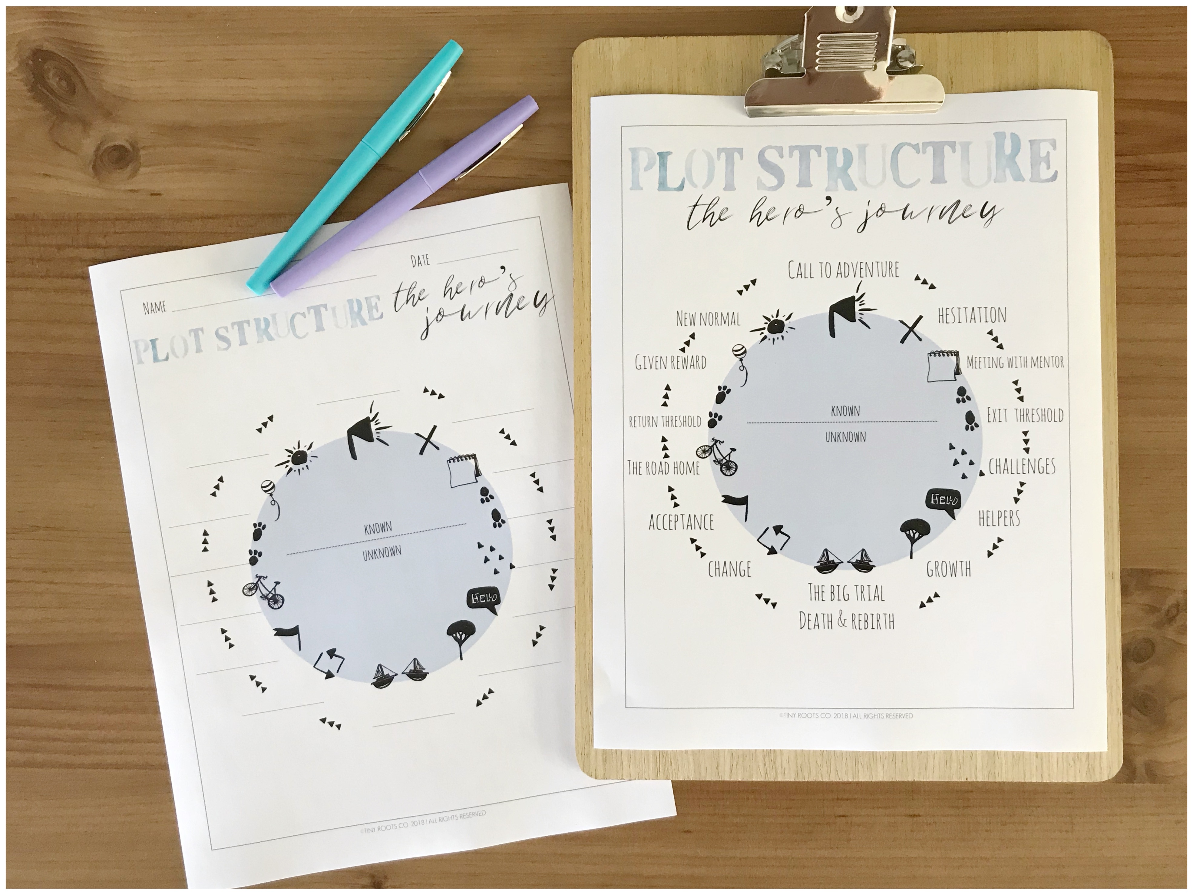 Plot Structure | Tiny Roots Co.