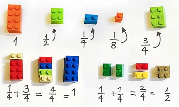 Learning Fractions through Lego