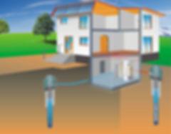 Haus_IDM_Grundwasser.jpg