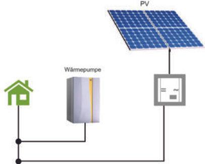 Toplinska pumpa i fotovoltaik-300x240.jp