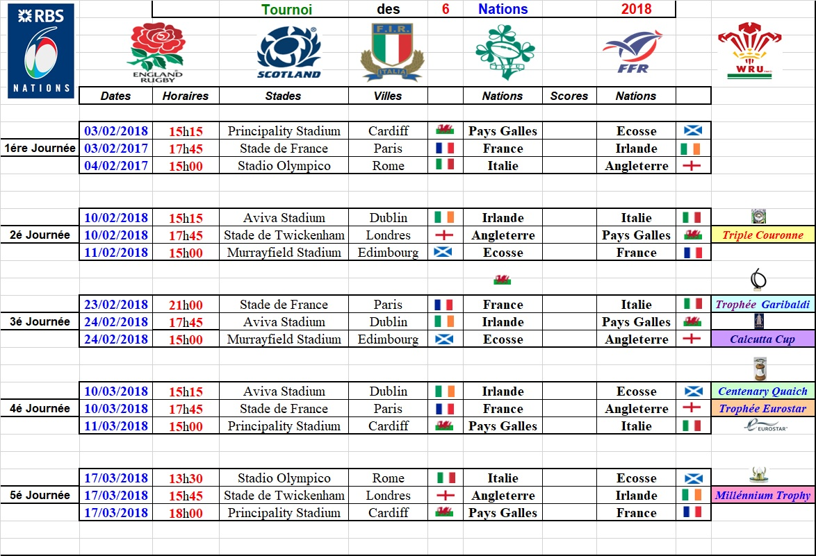 Tournoi 6 Nations 2018