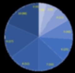 2019年4月16日:NPS円グラフ.png