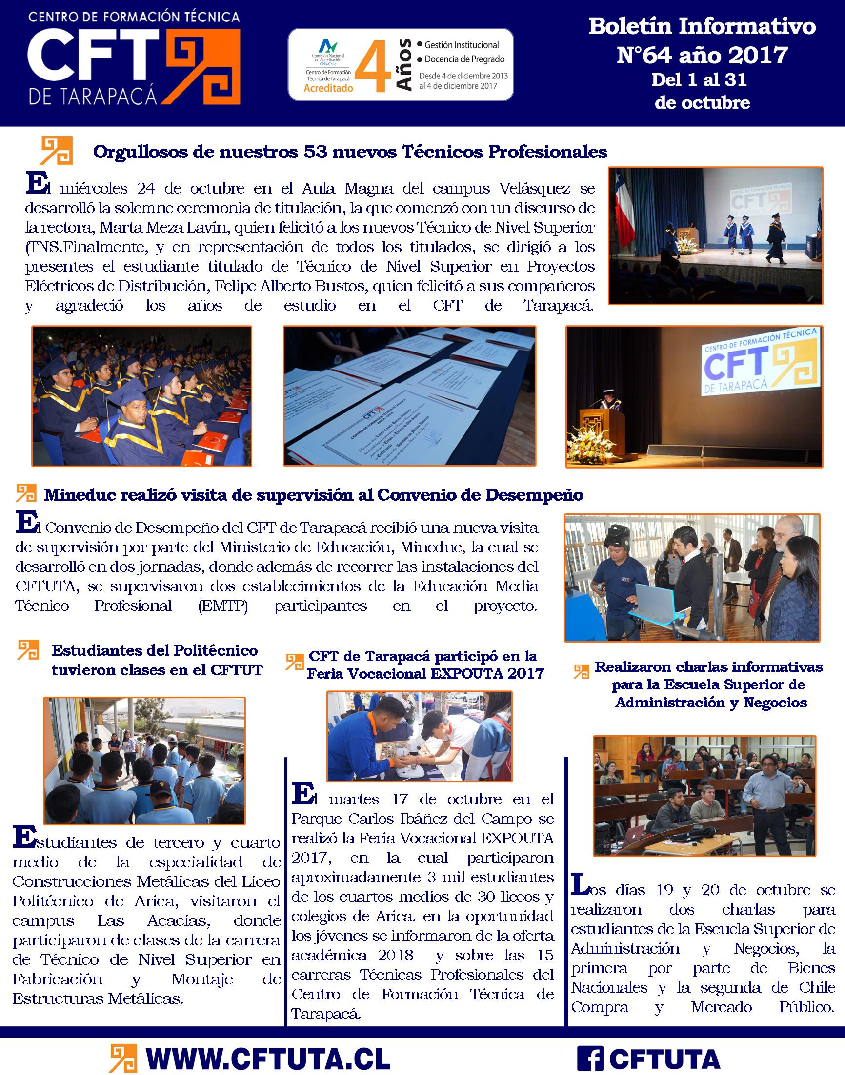 Boletín N°64 CFT de Tarapacá