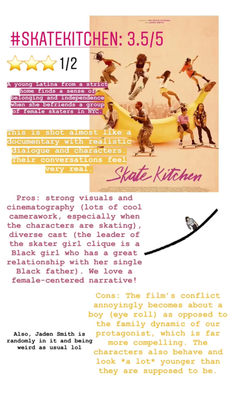 Film Reviews: Skate Kitchen (2018)