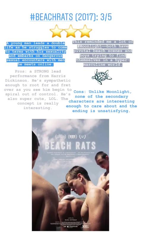 Film Reviews: Beach Rats (2017)