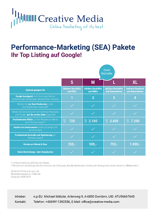 Performance-Marketing (SEA) Pakete.png