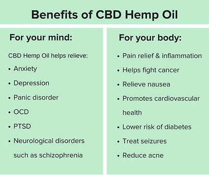 benifits of cbd.jpg