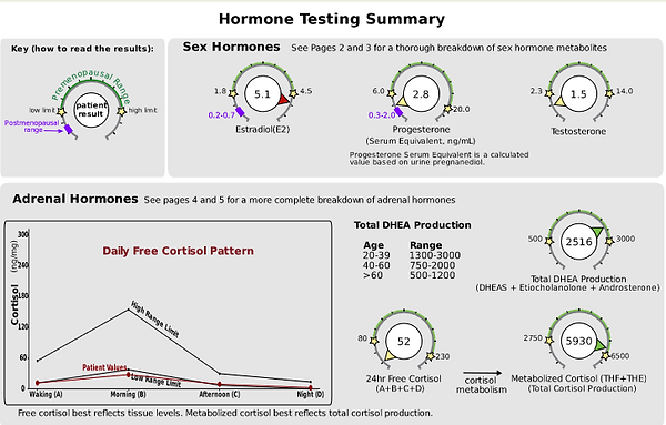 hormone clip.PNG