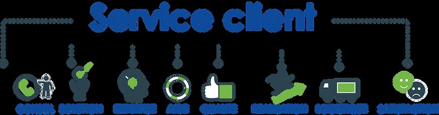 Service client.png