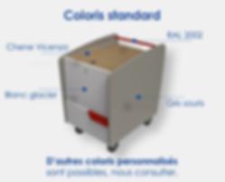 Coloris naoCart 2020.png