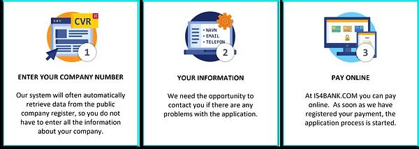Application Steps v2.png