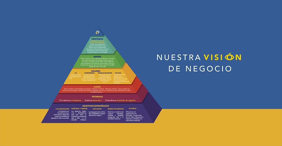 nueva piramide 2020-02.png