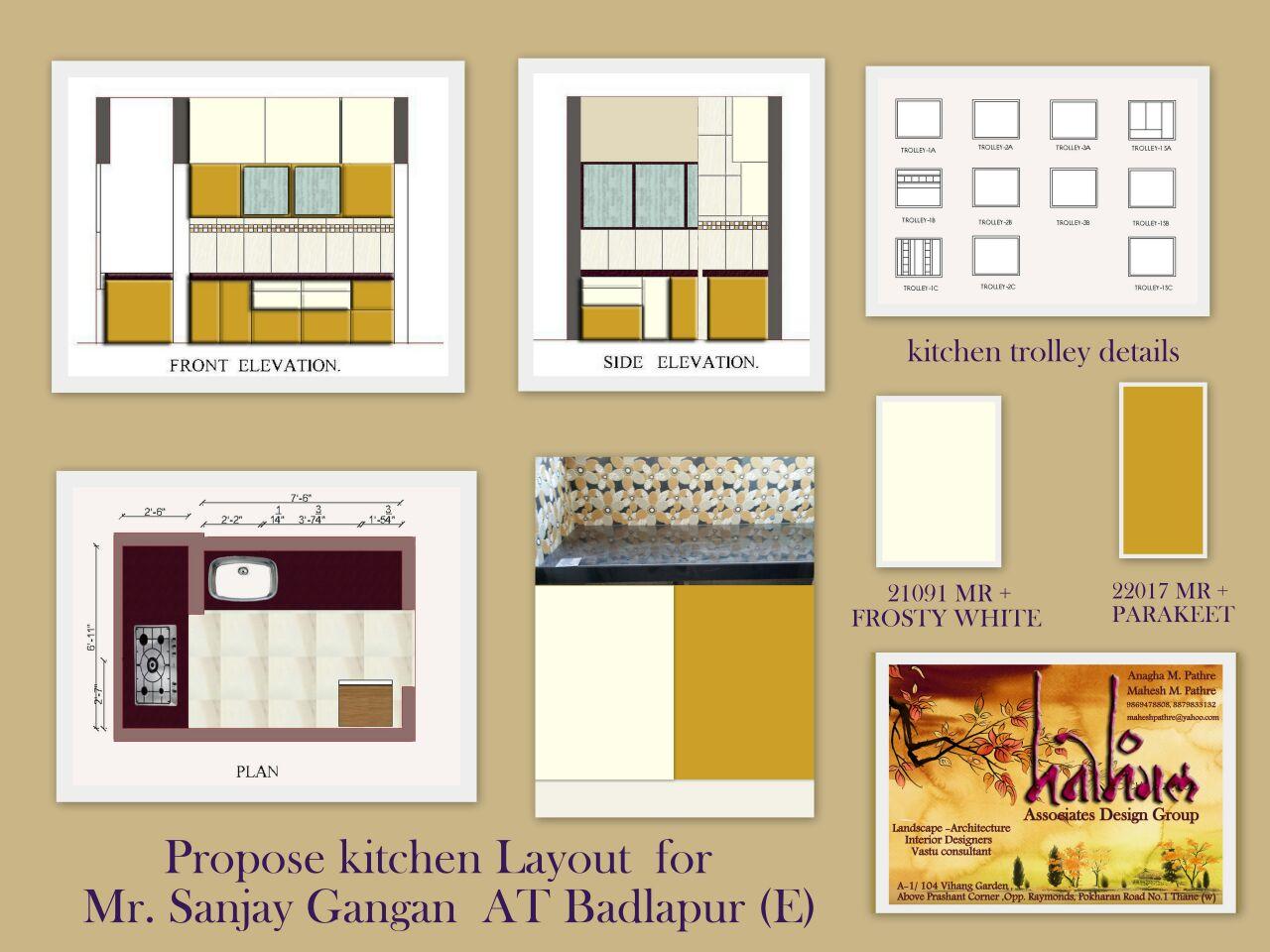 Kitchen   Layout & Kitchen  Colour  Sche