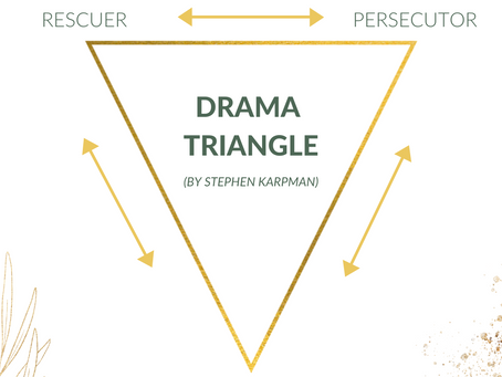 THE DRAMA TRIANGLE & THE EMPOWERMENT DYNAMIC