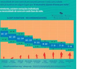 A necessidade de sono varia entre as pessoas e também com a idade