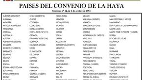 Países del Convenio de la Haya