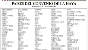 Apostillado de documentos oficiales que todo mexicano necesita en España.