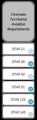 otars-items.png