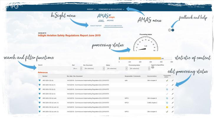 AMAS.aero InSight monthly report - documentation management