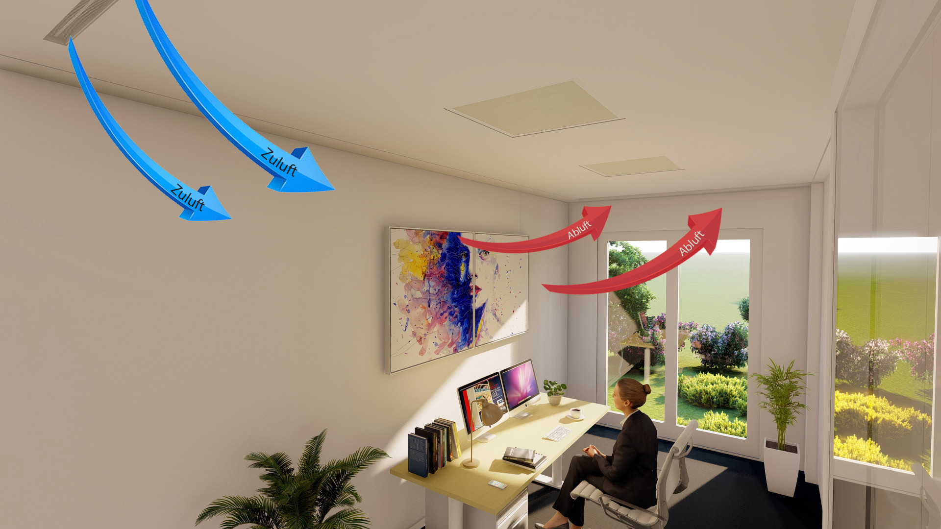 Luftzirkulation im Einzelbüro