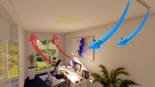 Einzel - Büro mit 4 - fachem Luftwechsel, von Zuluft und Abluft je Stunde