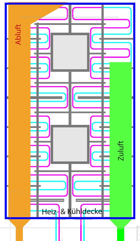 Das Hybridsystem eines einzelnen Raumes