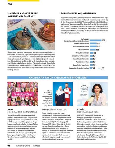 Kadınlara 'Gerçekten' Fark Yaratan KSS -3- (Mart).jpg