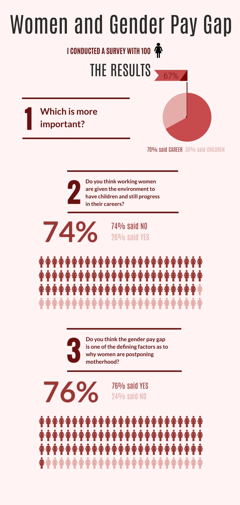 Statistics-women-gender-pay-gap