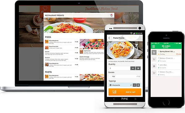 Complete Food Ordering System.png
