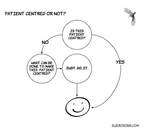 Pt Centred_ or not_ (1).jpeg